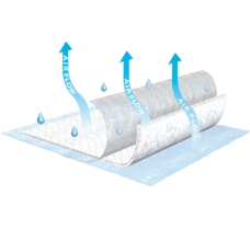 Image for TENA Air Flow Underpad